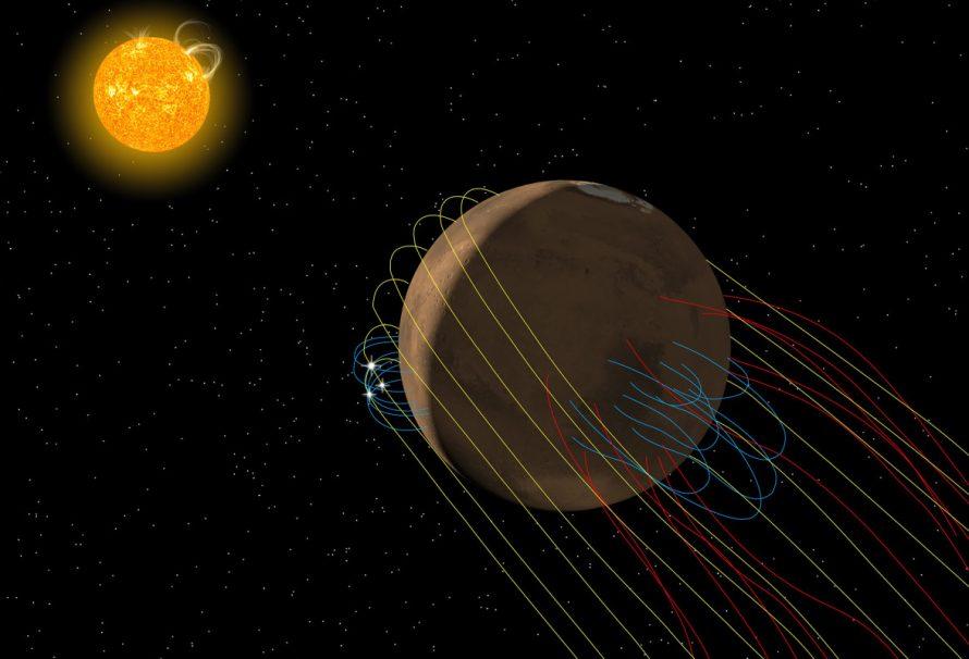 Die NASA entdeckt, dass Mars einen unsichtbaren, magnetischen Schwanz hat