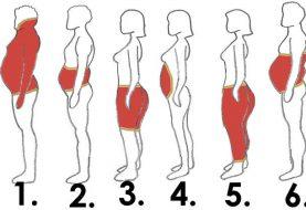 Sehen Sie, wo Sie fett werden und wir sagen Ihnen, wie Sie es beheben können