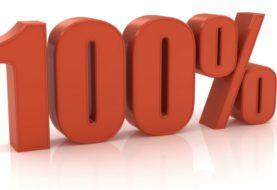 Ein seltener Indikator, der gerade ausgelöst wurde, hat dazu geführt, dass er 100% der Zeit gewinnt